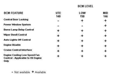 vs commodore bcm wiring diagram efcaviation