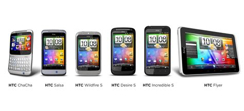 all htc mobile phones related keywords suggestions for htc all mobiles