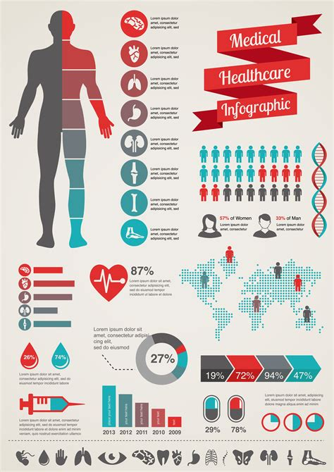 design online infographics medical infographic science pinterest infographic