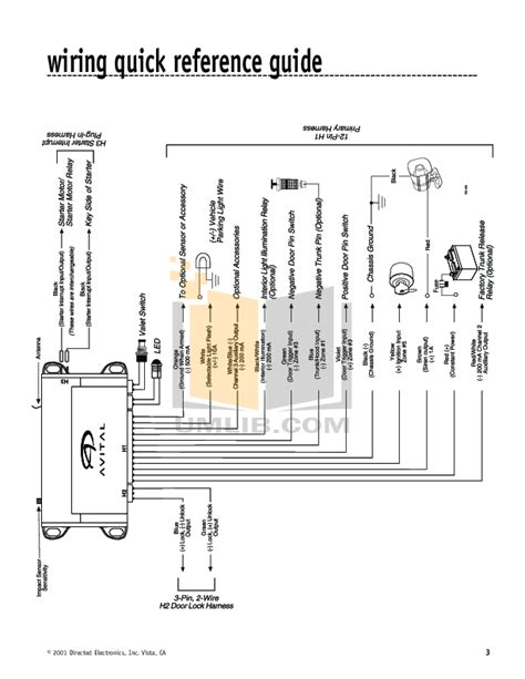 python remote start wiring diagram python wiring diagram
