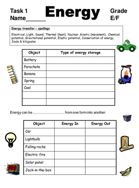 Energy Resources Worksheet by Energy Transfers Sankey Diagrams And Efficiency By
