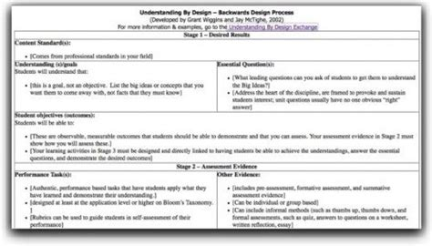 understanding by design unit plan template understanding by design unit plan template sanjonmotel