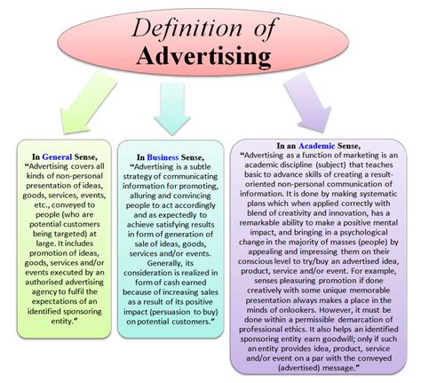 theme advertising definition what is advertising etymology definition and meaning