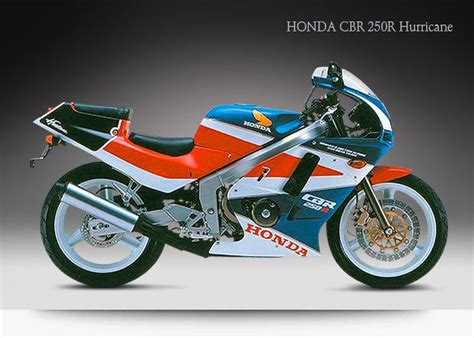 Cbr 250r Abs S E Repsol 1000 images about cbr250 on models abs and