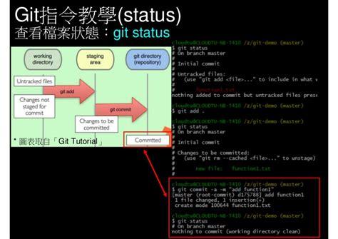 git tutorial gitignore git tutorial for windows user 給 windows user 的 git 教學