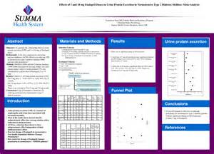 posterpresentations templates thesis poster template