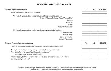 apartment budget worksheet facialreviveserum com retirement worksheet facialreviveserum com