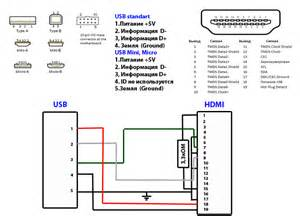 rca rj45 wiring diagram albumartinspiration