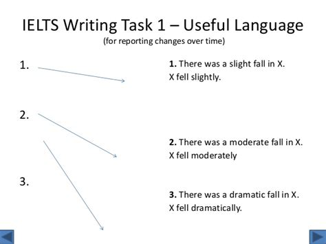 Task 1 Overview by Task 1 Overview