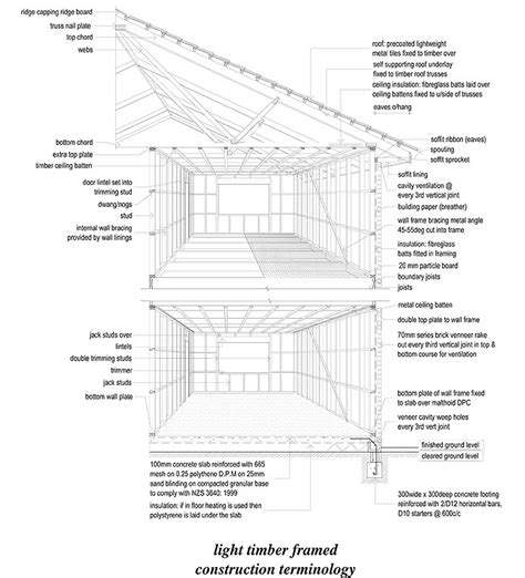 House Framing Terms by Building Construction Terms And Definitions Image Search