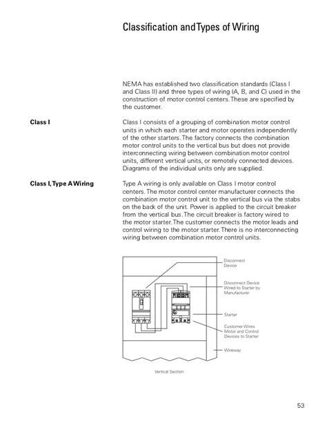 motor centre wiring diagram free