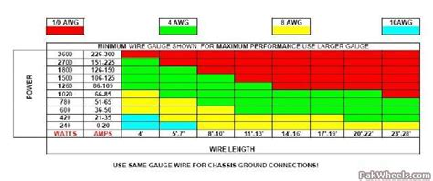 big 3 wire diagram wiring diagrams