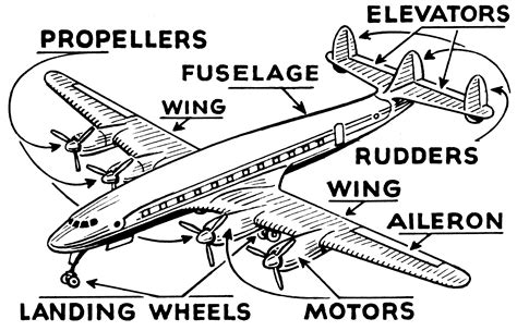 airplane diagram airplane part schematic airplane free engine image for