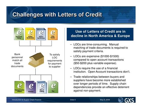 Is Letter Of Credit A Financial Instrument Introduction To Supply Chain Finance