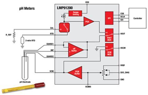 pcb design jobs philippines gt circuits gt ph sensors lmp91200 schematic diagram l23800