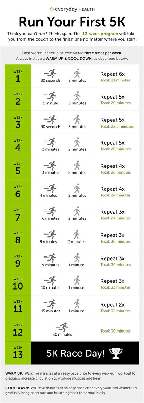 Easy To 5k by Best 25 Beginner Running Ideas On Beginner