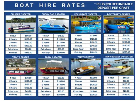 boat hire prices hire rates about swan boat hire