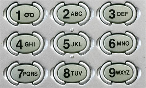 phone number letters eli5 telephone numbers with letters explainlikeimfive