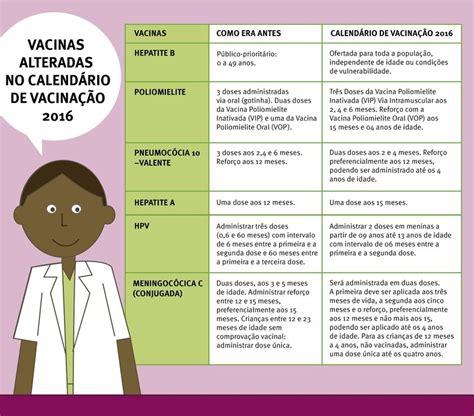 Calend Nacional De Vacina O 2017 Calendario De Vacinacao 2016 Minist 233 Da Sa 250 De