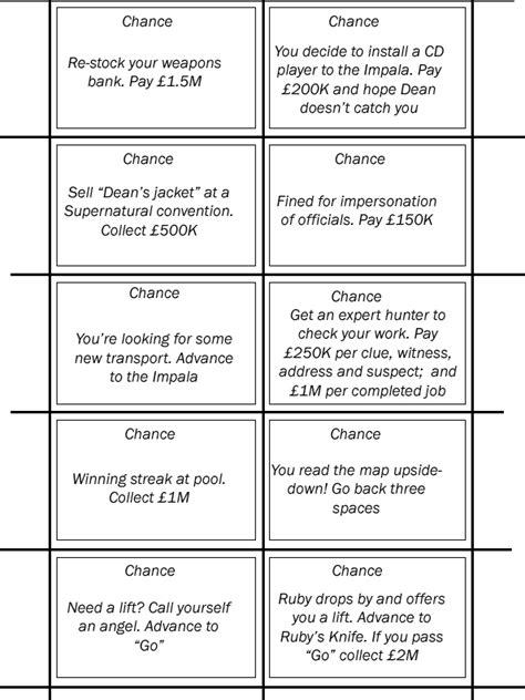 chance card template gallery monopoly cards template