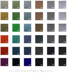 car paint colors ppg automotive paint 2017 grasscloth wallpaper