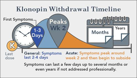 Clonazepam Detox by How To Deal With Withdrawal Symptoms Gift Ftempo