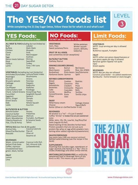 21 Day Sugar Detox Shopping List by Find The Best Diet Plan For Your Wedding Modwedding