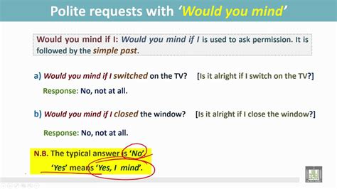 Mind If I Do You A Favor by Grammar 3 Ch9 Polite Requests With Would You Mind