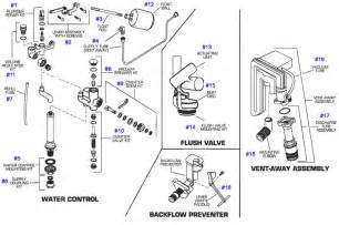 Troubleshooting A Leaking Faucet american standard toilet repair parts for luxor series toilets