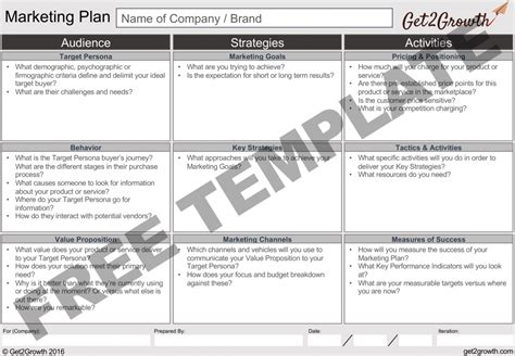 Distillery Business Plan Template 100 distillery business plan template brewery business