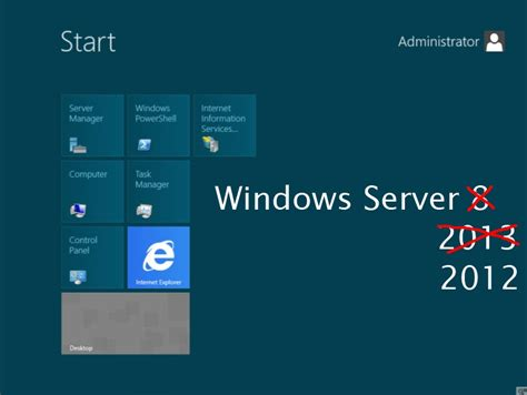 beginning serverless computing developing with web services microsoft azure and cloud books windows server 2012 review