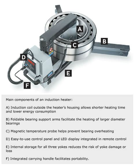 induction heating health risks new generation tih induction heaters evolution