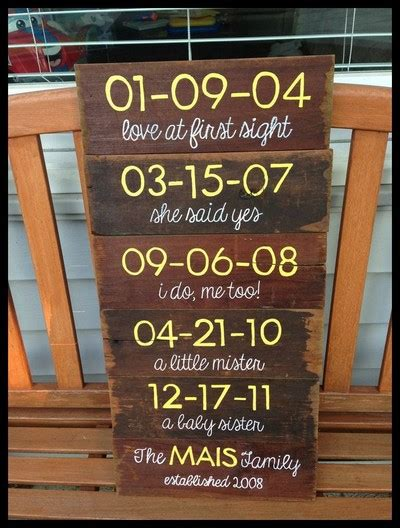 Wedding Anniversary Ideas 15 Years by 15 Year Wedding Anniversary Gift Ideas For 2018