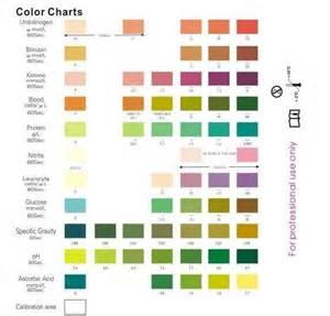 uti urine color d enterococcus uti answers on healthtap