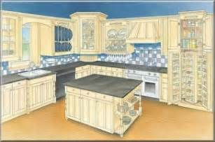 Do It Yourself Kitchen Ideas Making Your Own Kitchen Cabinets