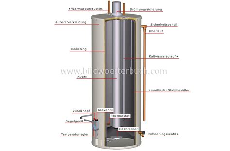 house plumbing water heater tank gas water heater