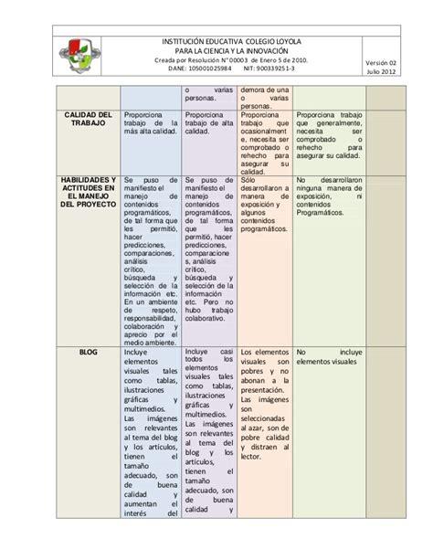 eduteka rbrica para evaluar proyectos de scratch r 250 brica para evaluar los proyectos proyecto escolar