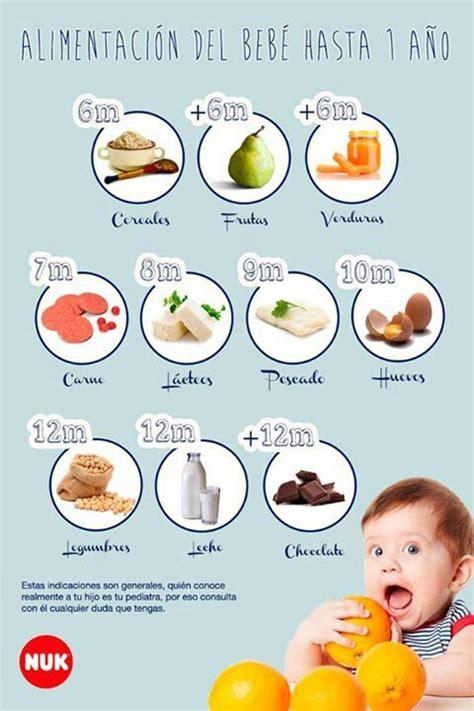 alimentacion del bebe hasta  ano recetas pinterest