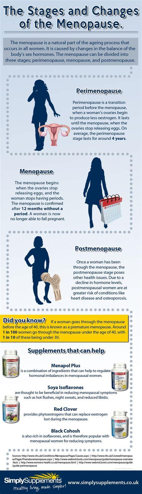 25 best ideas about menopause best 25 menopause supplements ideas on pinterest
