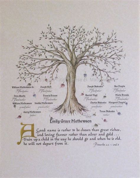 customizable family tree template personalized family tree