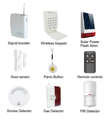 wholesale wolf guard home automation app rfid