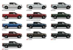 f150 colors 2015 ford f 150 appearance guide what s your favorite