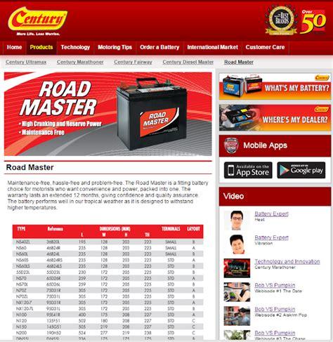 Harga The Shop Free bateri kereta century jualbeli shop classifieds
