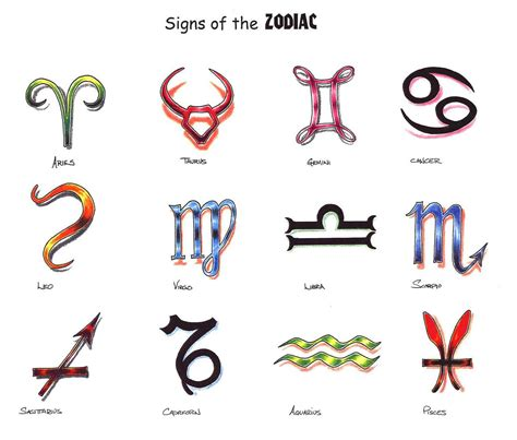 zodiac tattoo prices ideal tattoo art