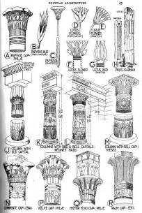 Banister Fletcher Egyptian Columns