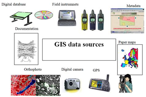 imagery and gis best practices for extracting information from imagery books precision agriculture digit 225 lis tank 246 nyvt 225 r