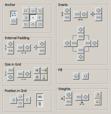 how does grid layout work java designing a basic java form using the gridbag customizer