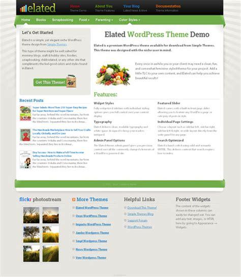 Elated Themes | elated premium wordpress theme