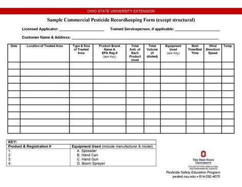 Commercial Applicator Pesticide Safety Education Program Pesticide Record Keeping Template