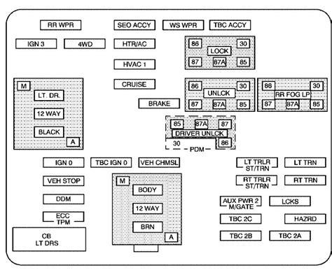 chevy k1500 wiring diagram hecho free wiring